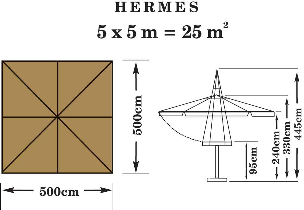hermes omprela