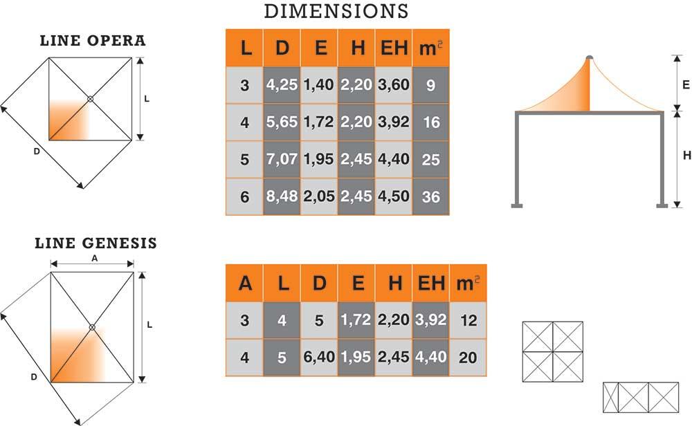 Διαστάσεις - Σχέδια Gazebo